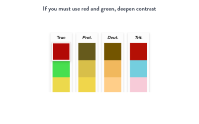 Is your Brand Color Blind Friendly?